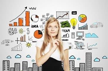План маркетинга для развития бизнеса