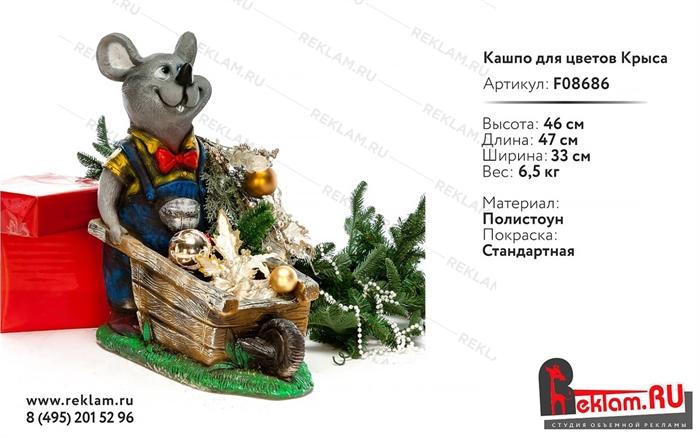 """Кашпо для цветов """"Крыс с тележкой"""" полистоун 46 см - фото 19558"""